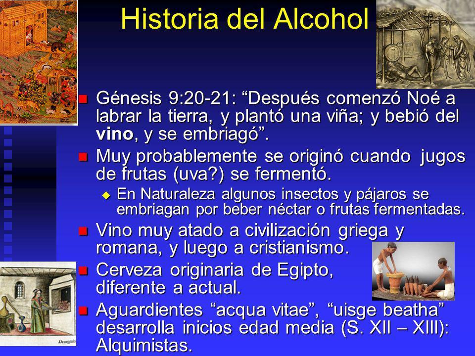 Historia del Alcohol Génesis 9:20-21: Después comenzó Noé a labrar la tierra, y plantó una viña; y bebió del vino, y se embriagó. Génesis 9:20-21: Des