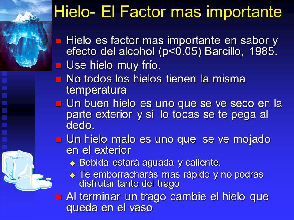 Hielo- El Factor mas importante Hielo es factor mas importante en sabor y efecto del alcohol (p<0.05) Barcillo, 1985. Hielo es factor mas importante e