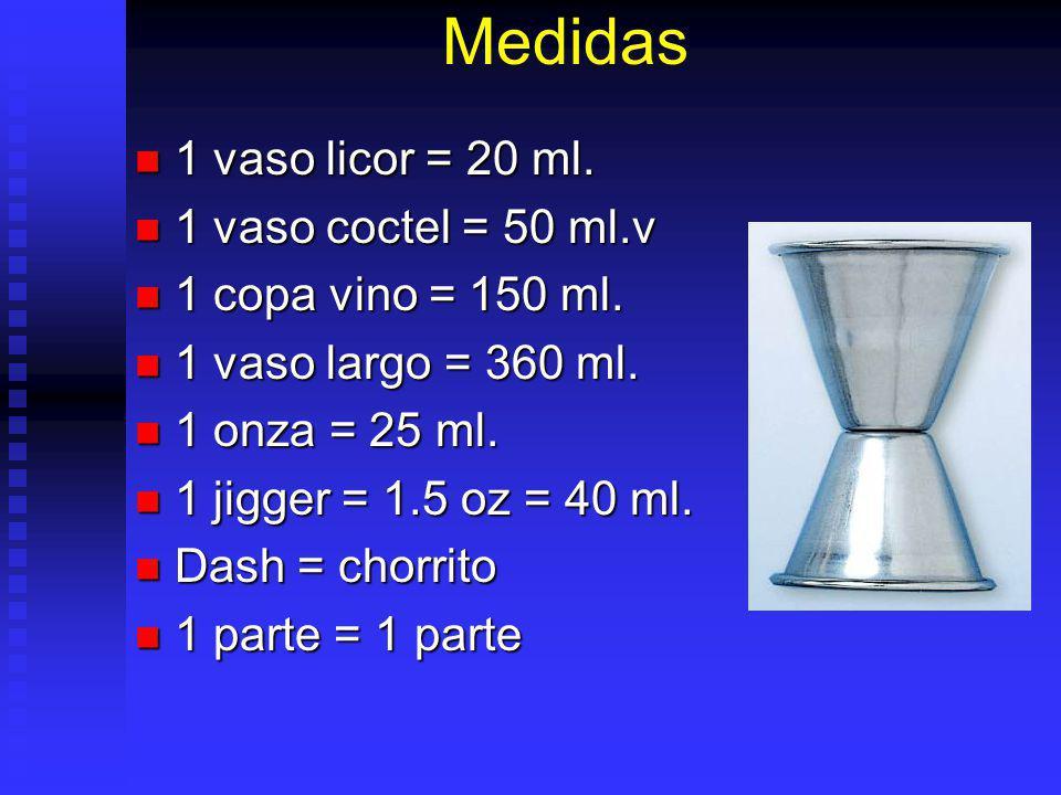 Medidas 1 vaso licor = 20 ml. 1 vaso licor = 20 ml. 1 vaso coctel = 50 ml.v 1 vaso coctel = 50 ml.v 1 copa vino = 150 ml. 1 copa vino = 150 ml. 1 vaso