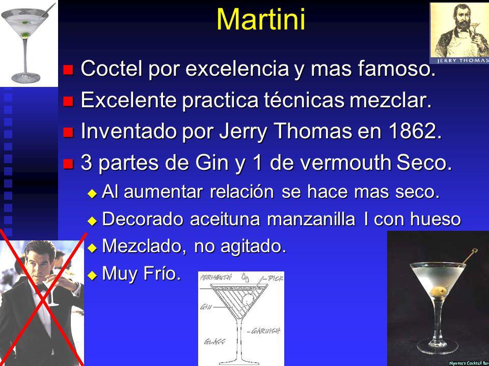 Martini Coctel por excelencia y mas famoso. Coctel por excelencia y mas famoso. Excelente practica técnicas mezclar. Excelente practica técnicas mezcl