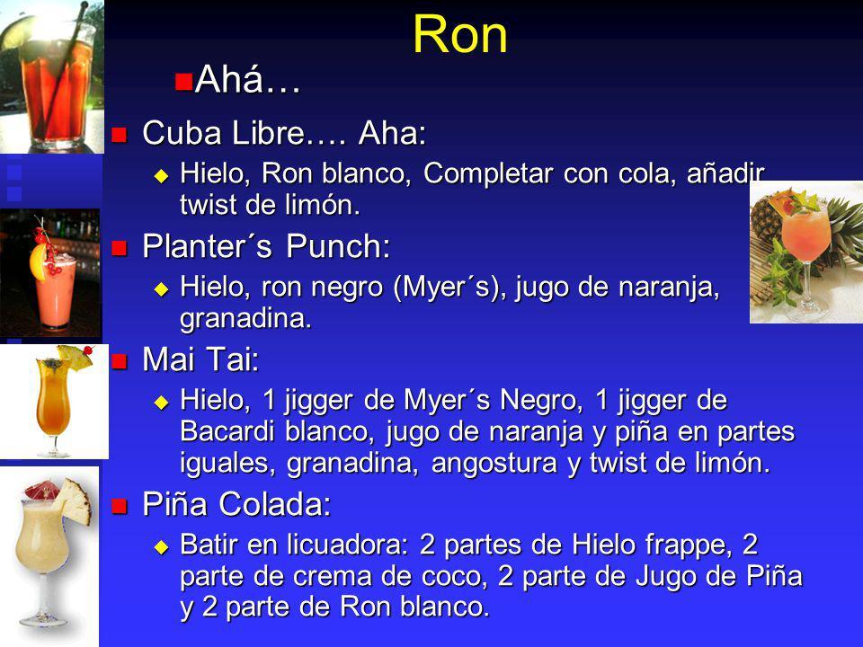 Ron Cuba Libre…. Aha: Cuba Libre…. Aha: Hielo, Ron blanco, Completar con cola, añadir twist de limón. Hielo, Ron blanco, Completar con cola, añadir tw