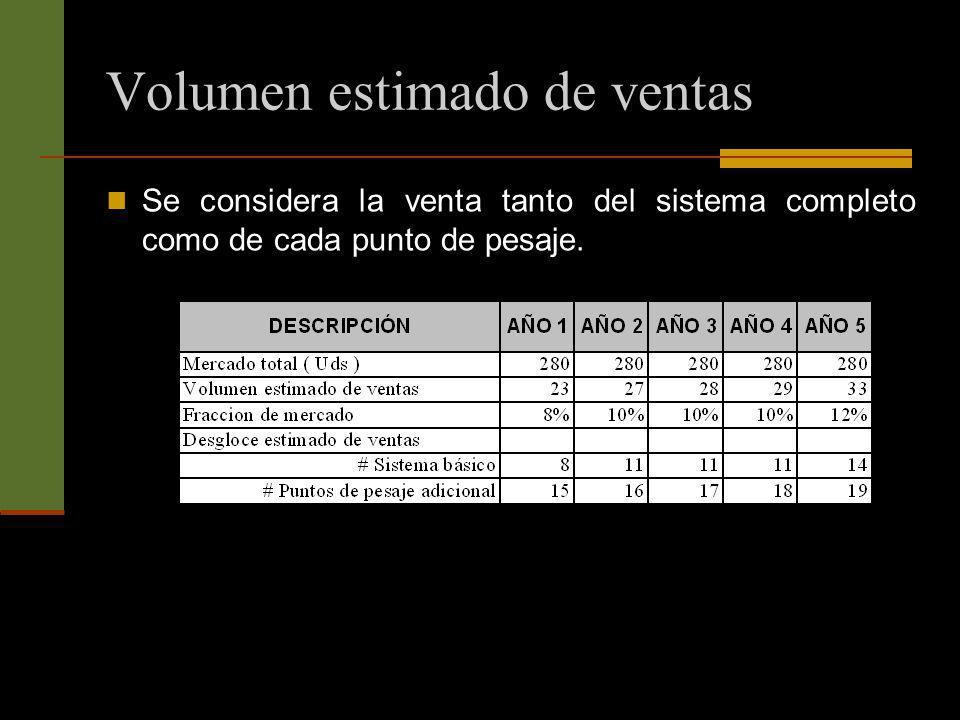 Volumen estimado de ventas Se considera la venta tanto del sistema completo como de cada punto de pesaje.
