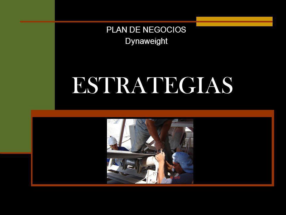 ESTRATEGIAS PLAN DE NEGOCIOS Dynaweight