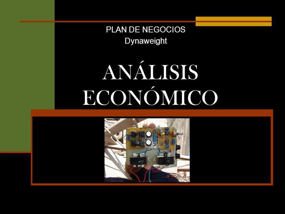 ANÁLISIS ECONÓMICO PLAN DE NEGOCIOS Dynaweight