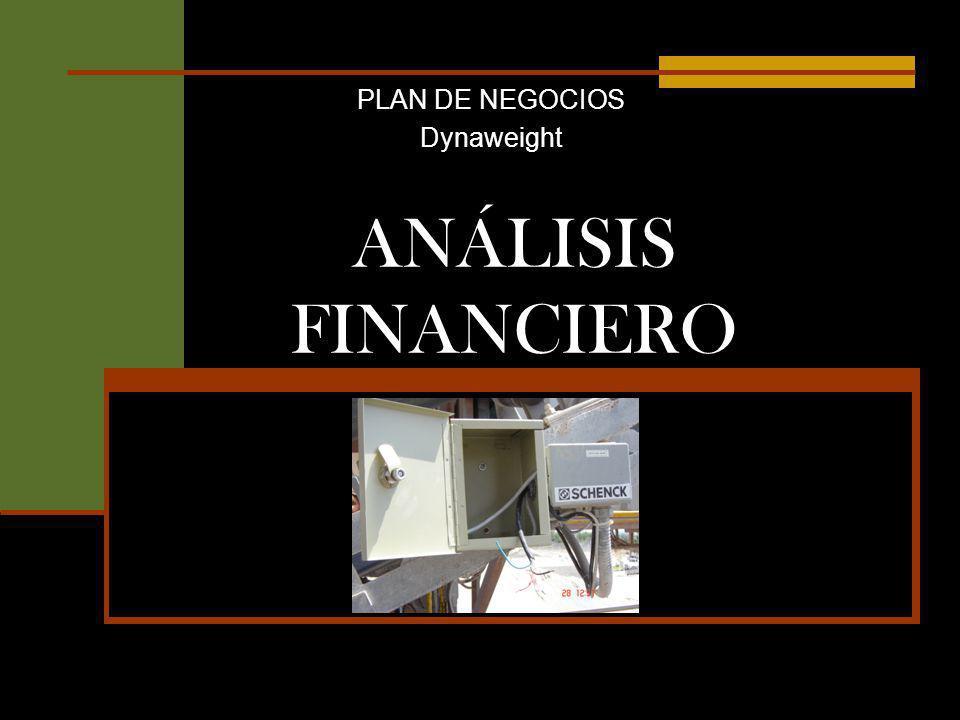 ANÁLISIS FINANCIERO PLAN DE NEGOCIOS Dynaweight