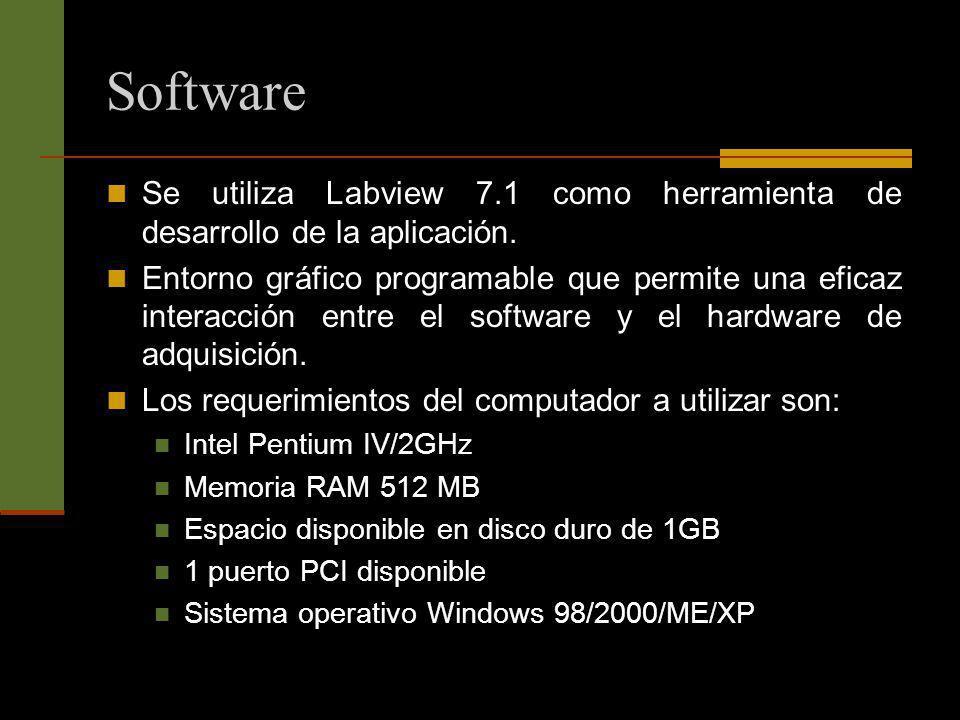 Software Se utiliza Labview 7.1 como herramienta de desarrollo de la aplicación. Entorno gráfico programable que permite una eficaz interacción entre