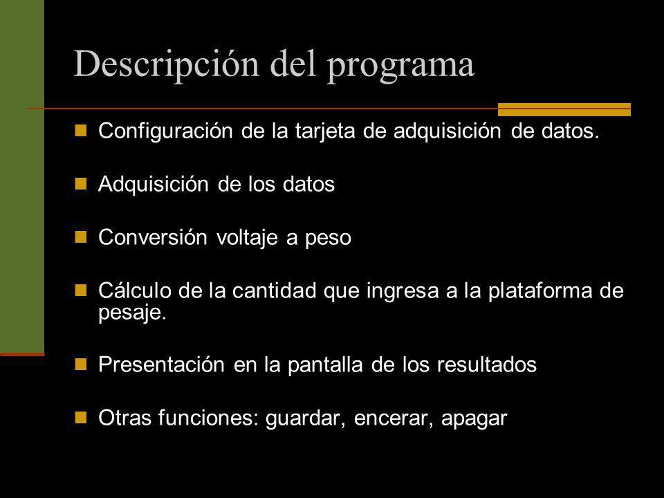 Descripción del programa Configuración de la tarjeta de adquisición de datos. Adquisición de los datos Conversión voltaje a peso Cálculo de la cantida