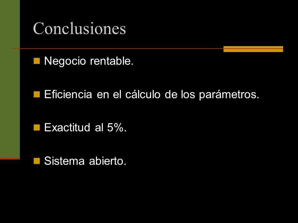 Conclusiones Negocio rentable. Eficiencia en el cálculo de los parámetros. Exactitud al 5%. Sistema abierto.