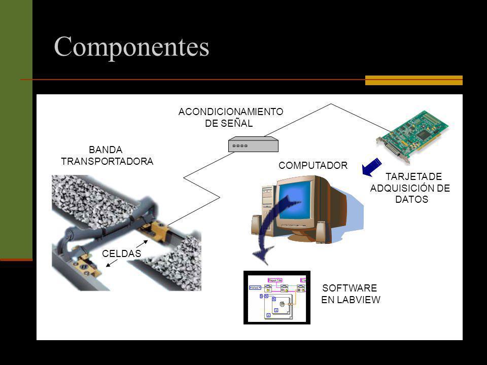 Componentes ACONDICIONAMIENTO DE SEÑAL TARJETA DE ADQUISICIÓN DE DATOS COMPUTADOR BANDA TRANSPORTADORA SOFTWARE EN LABVIEW CELDAS