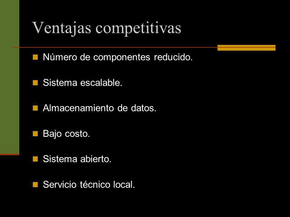 Ventajas competitivas Número de componentes reducido. Sistema escalable. Almacenamiento de datos. Bajo costo. Sistema abierto. Servicio técnico local.