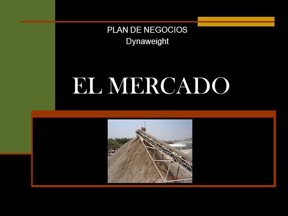 EL MERCADO PLAN DE NEGOCIOS Dynaweight