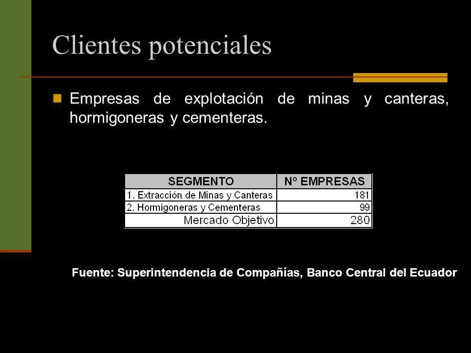 Clientes potenciales Empresas de explotación de minas y canteras, hormigoneras y cementeras. Fuente: Superintendencia de Compañías, Banco Central del