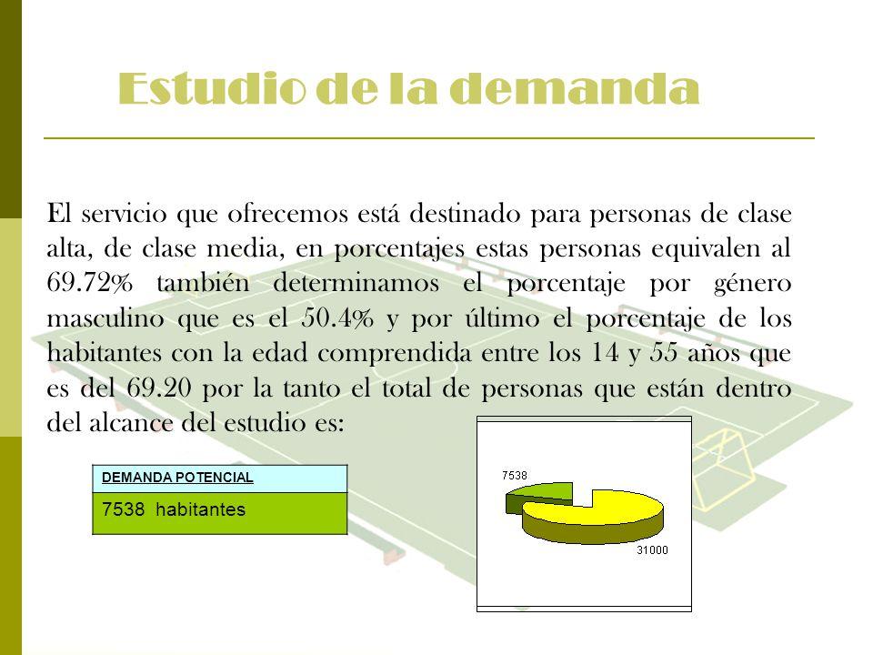Estudio de la demanda El servicio que ofrecemos está destinado para personas de clase alta, de clase media, en porcentajes estas personas equivalen al