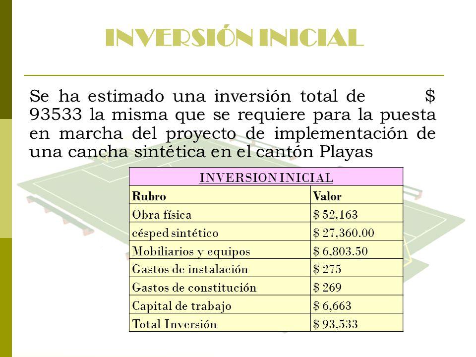 INVERSIÓN INICIAL Se ha estimado una inversión total de $ 93533 la misma que se requiere para la puesta en marcha del proyecto de implementación de un