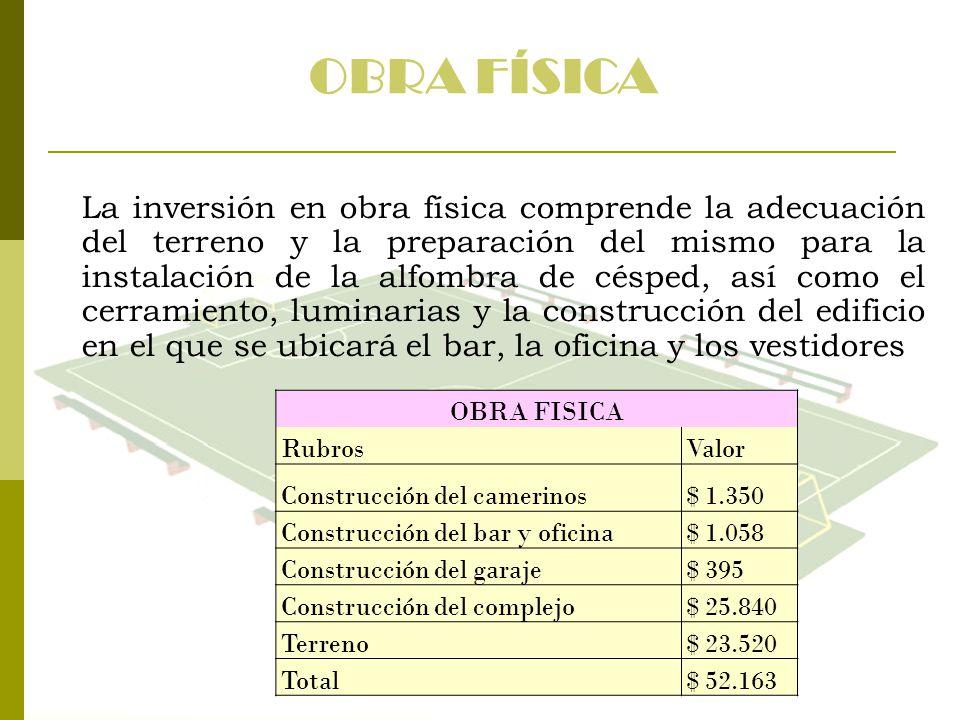 OBRA FÍSICA La inversión en obra física comprende la adecuación del terreno y la preparación del mismo para la instalación de la alfombra de césped, a