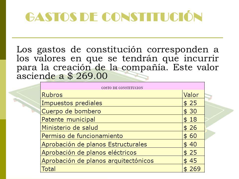 GASTOS DE C ONSTITUCIÓN Los gastos de constitución corresponden a los valores en que se tendrán que incurrir para la creación de la compañía. Este val