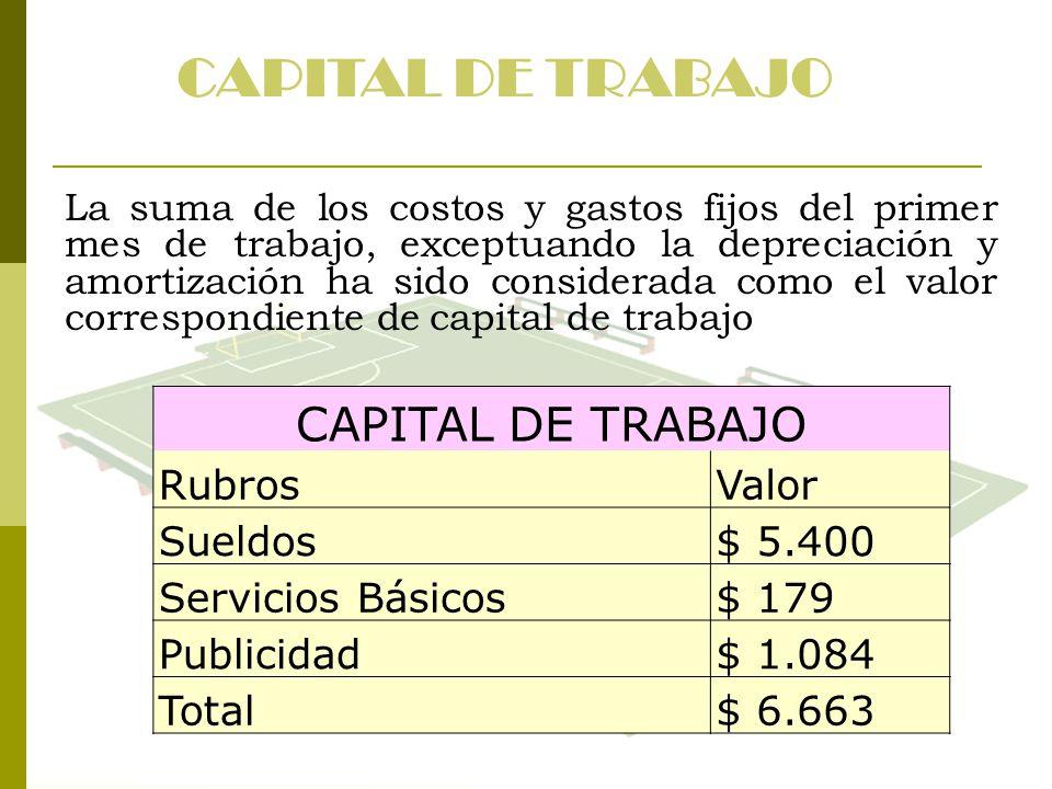 CAPITAL DE TRABAJO La suma de los costos y gastos fijos del primer mes de trabajo, exceptuando la depreciación y amortización ha sido considerada como