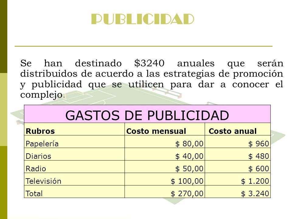 PUBLICIDAD Se han destinado $3240 anuales que serán distribuidos de acuerdo a las estrategias de promoción y publicidad que se utilicen para dar a con
