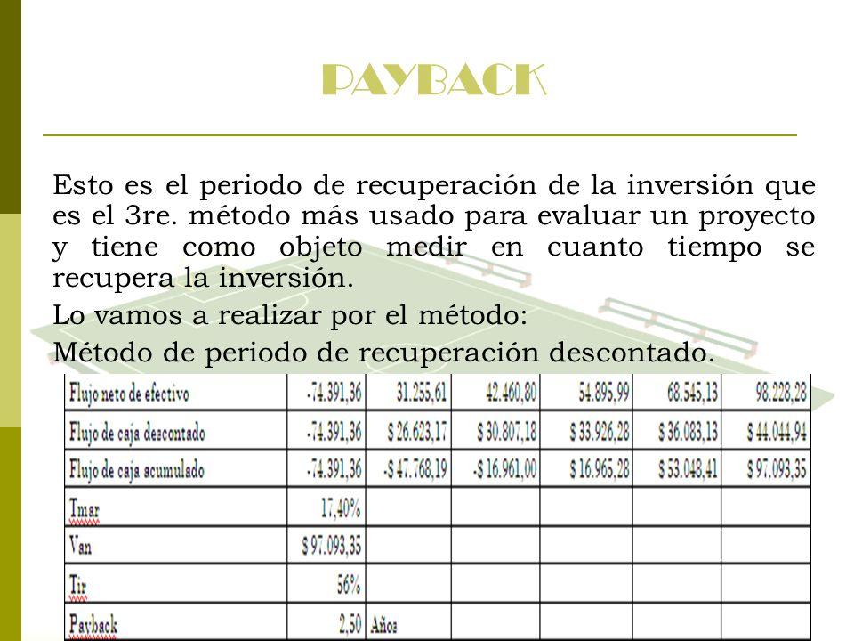 PAYBACK Esto es el periodo de recuperación de la inversión que es el 3re. método más usado para evaluar un proyecto y tiene como objeto medir en cuant