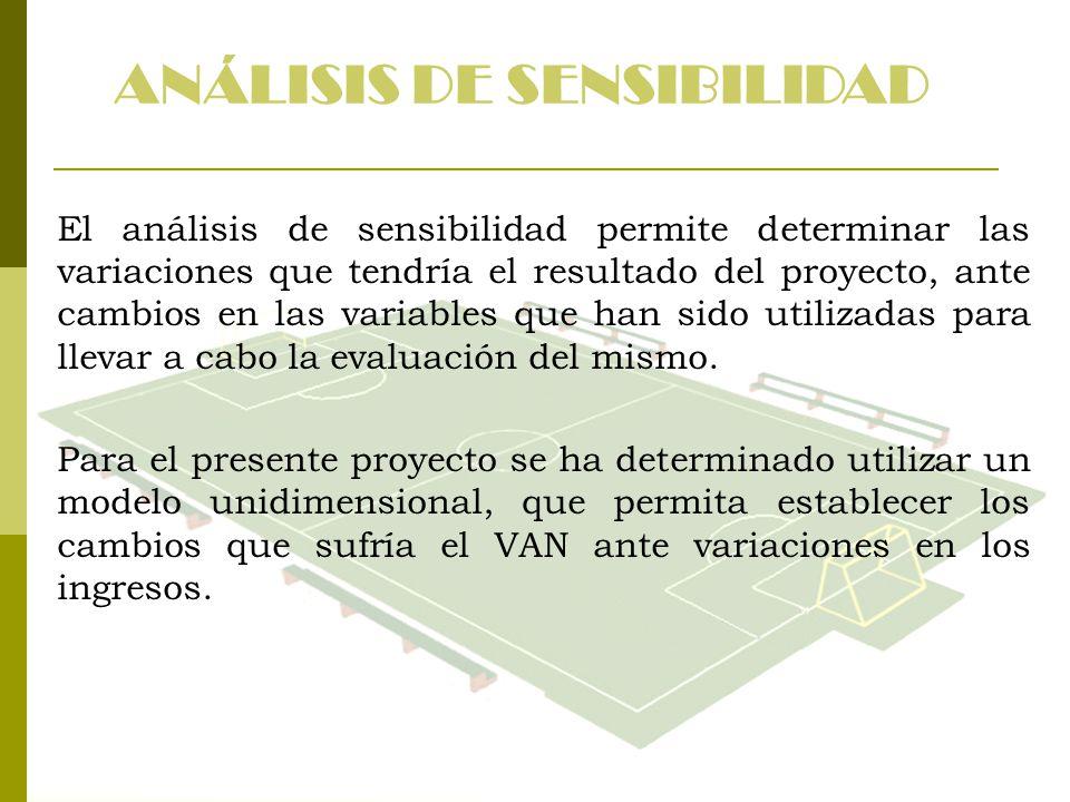 ANÁLISIS DE SENSIBILIDAD El análisis de sensibilidad permite determinar las variaciones que tendría el resultado del proyecto, ante cambios en las var
