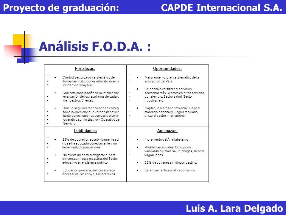 Análisis F.O.D.A. : Luis A. Lara Delgado Proyecto de graduación: CAPDE Internacional S.A. Fortalezas: Control sectorizado y sistemático de todas las I