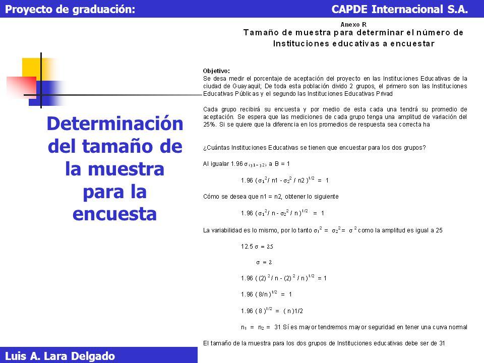 Luis A. Lara Delgado Proyecto de graduación: CAPDE Internacional S.A. Determinación del tamaño de la muestra para la encuesta
