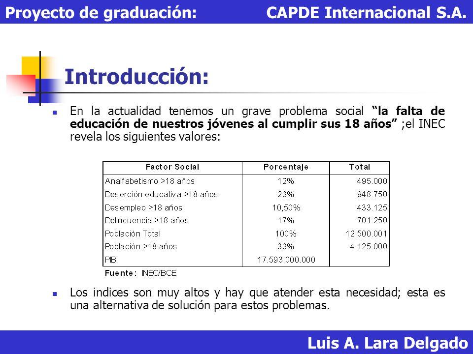 Luis A. Lara Delgado Proyecto de graduación: CAPDE Internacional S.A. Objetivos del Proyecto