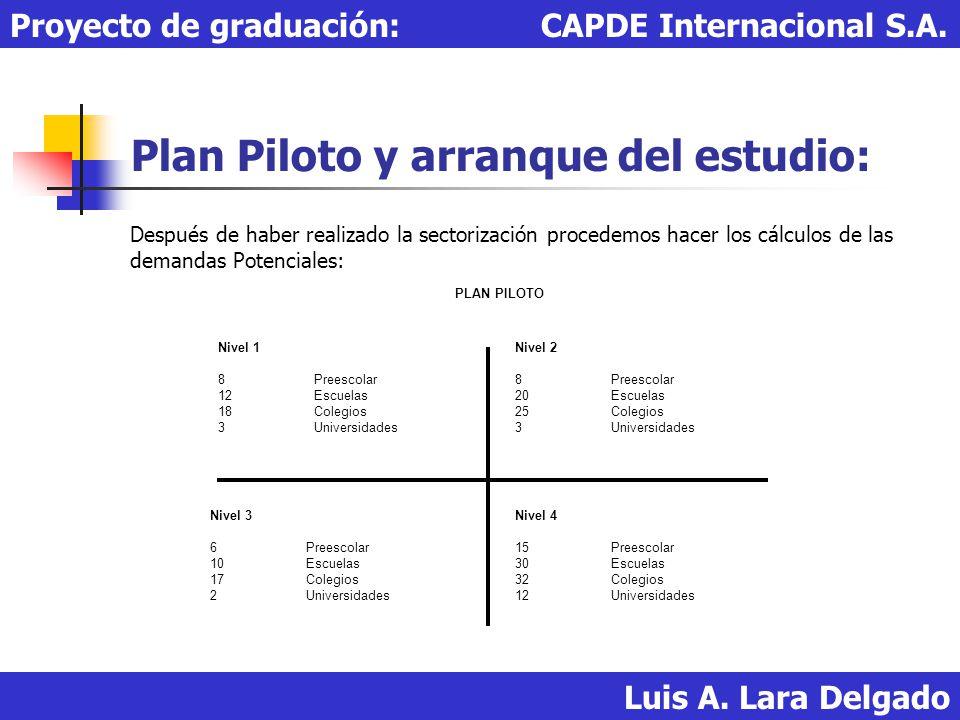 Plan Piloto y arranque del estudio: Luis A. Lara Delgado Proyecto de graduación: CAPDE Internacional S.A. Después de haber realizado la sectorización