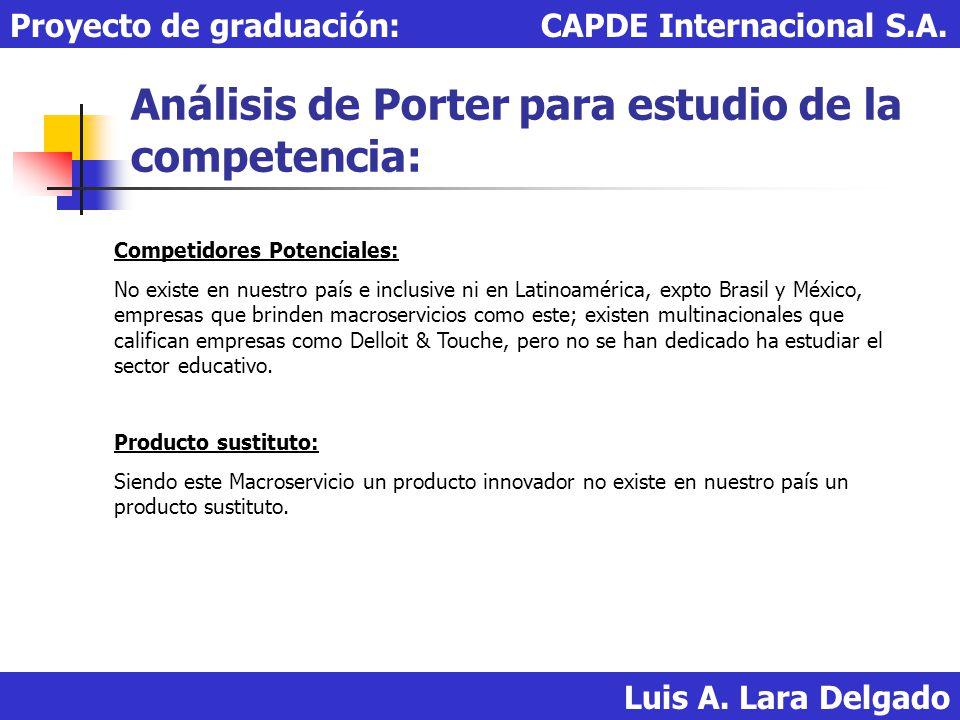 Análisis de Porter para estudio de la competencia: Luis A. Lara Delgado Proyecto de graduación: CAPDE Internacional S.A. Competidores Potenciales: No