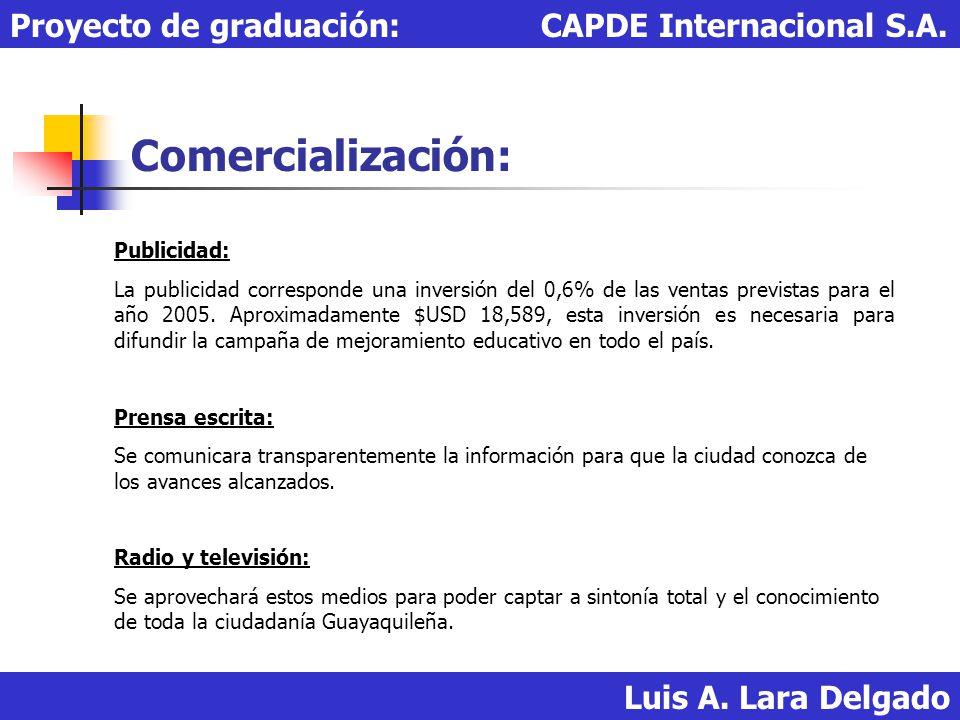 Comercialización: Luis A. Lara Delgado Proyecto de graduación: CAPDE Internacional S.A. Publicidad: La publicidad corresponde una inversión del 0,6% d