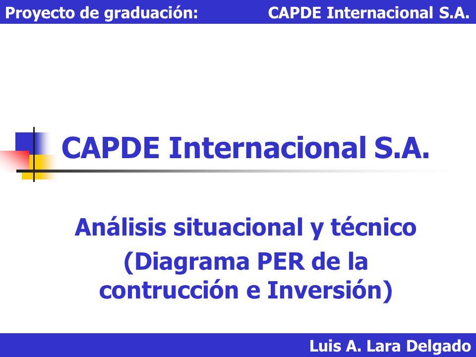 Luis A. Lara Delgado Proyecto de graduación: CAPDE Internacional S.A. CAPDE Internacional S.A. Análisis situacional y técnico (Diagrama PER de la cont