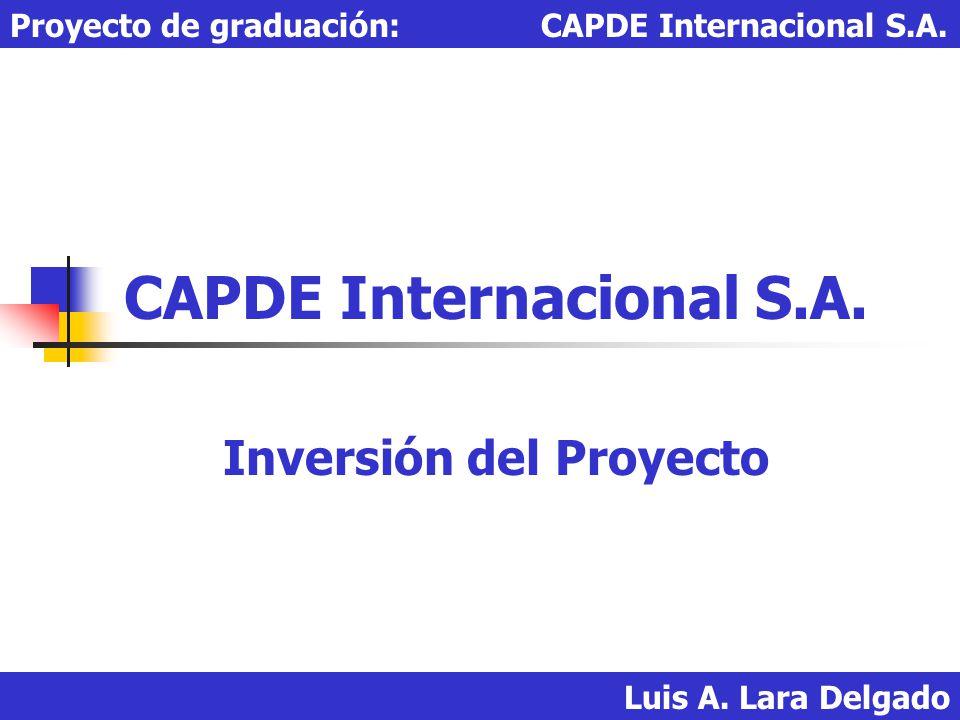 Luis A. Lara Delgado Proyecto de graduación: CAPDE Internacional S.A. CAPDE Internacional S.A. Inversión del Proyecto