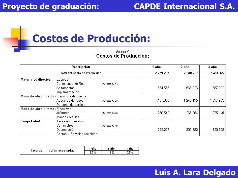 Costos de Producción: Luis A. Lara Delgado Proyecto de graduación: CAPDE Internacional S.A.