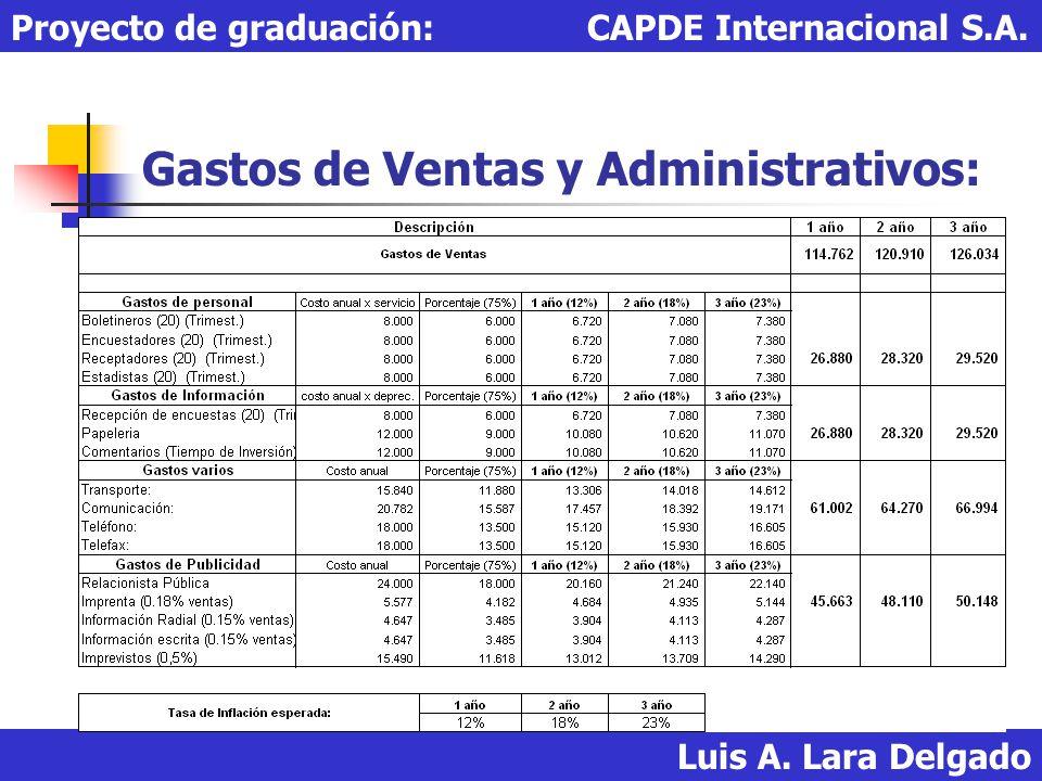 Gastos de Ventas y Administrativos: Luis A. Lara Delgado Proyecto de graduación: CAPDE Internacional S.A.