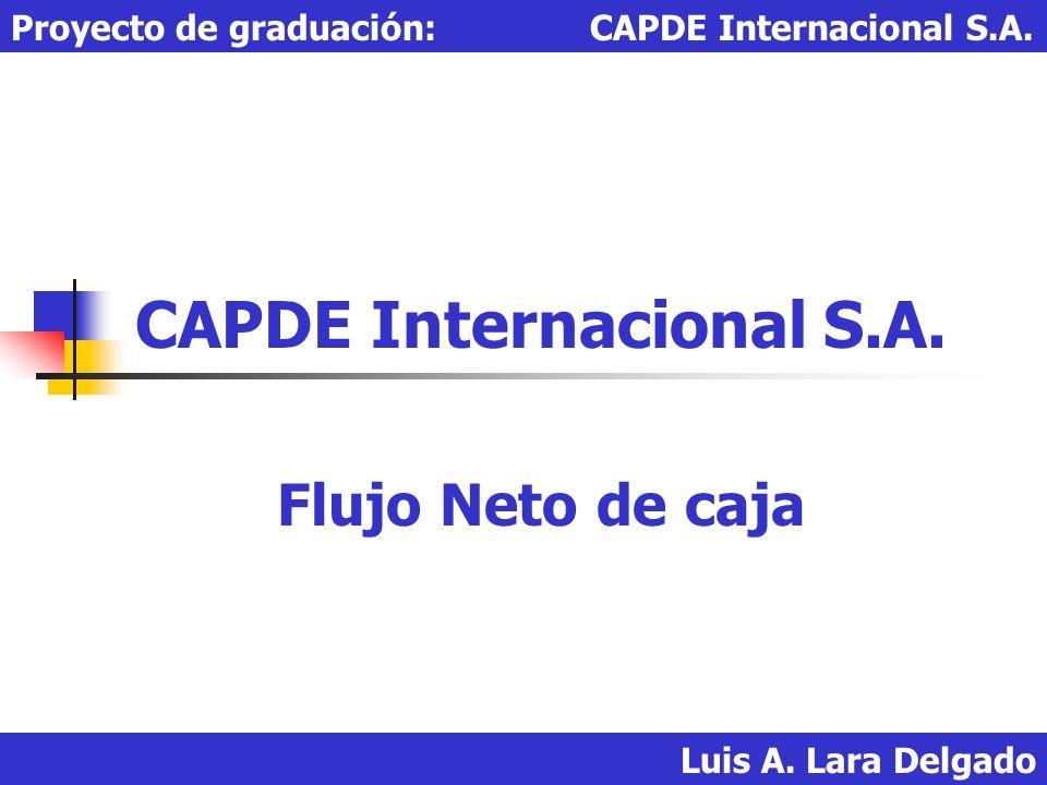 Luis A. Lara Delgado Proyecto de graduación: CAPDE Internacional S.A. CAPDE Internacional S.A. Flujo Neto de caja