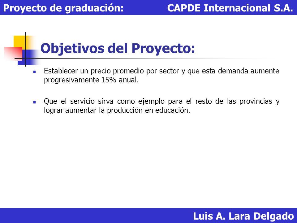 Proyecto de graduación: CAPDE Internacional S.A. Principales problemas y posibles soluciones