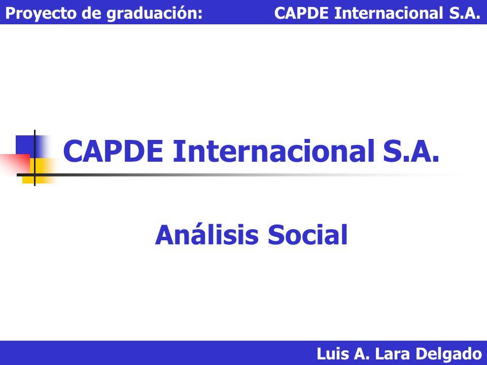 Luis A. Lara Delgado Proyecto de graduación: CAPDE Internacional S.A. CAPDE Internacional S.A. Análisis Social