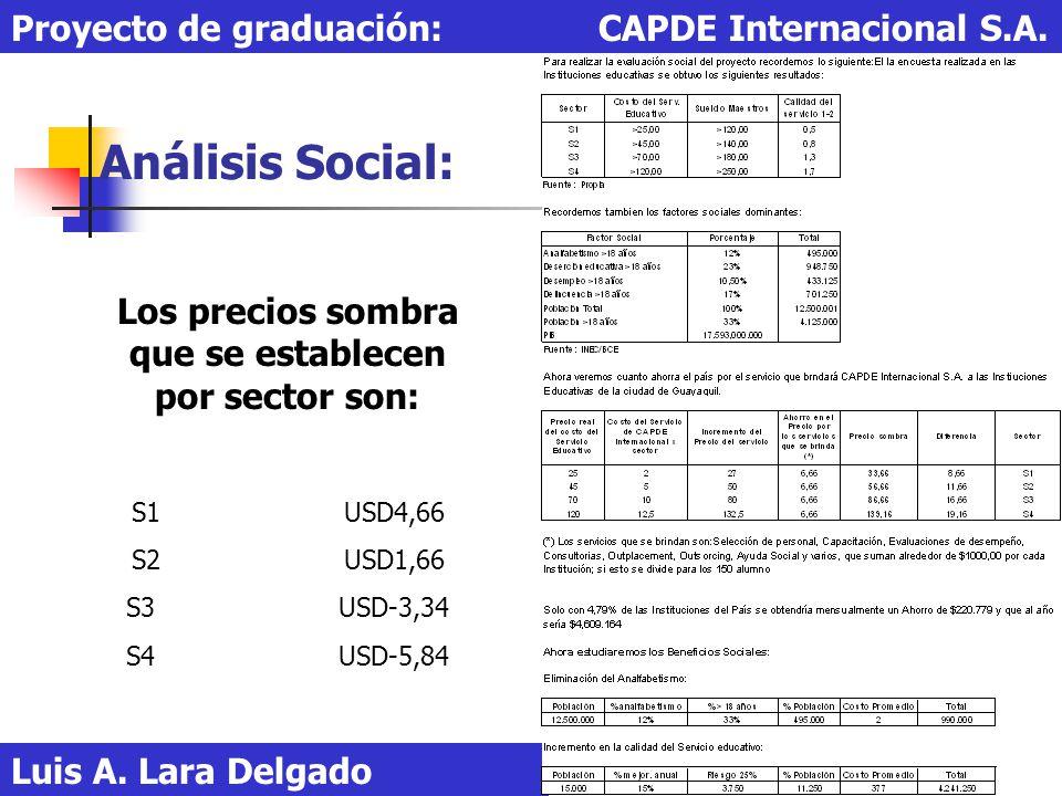 Análisis Social: Luis A. Lara Delgado Proyecto de graduación: CAPDE Internacional S.A. Los precios sombra que se establecen por sector son: S1USD4,66