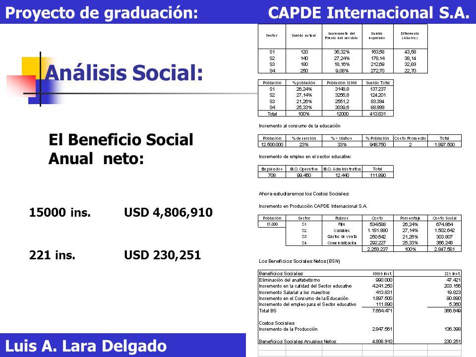 Análisis Social: Luis A. Lara Delgado Proyecto de graduación: CAPDE Internacional S.A. El Beneficio Social Anual neto: 15000 ins.USD 4,806,910 221 ins
