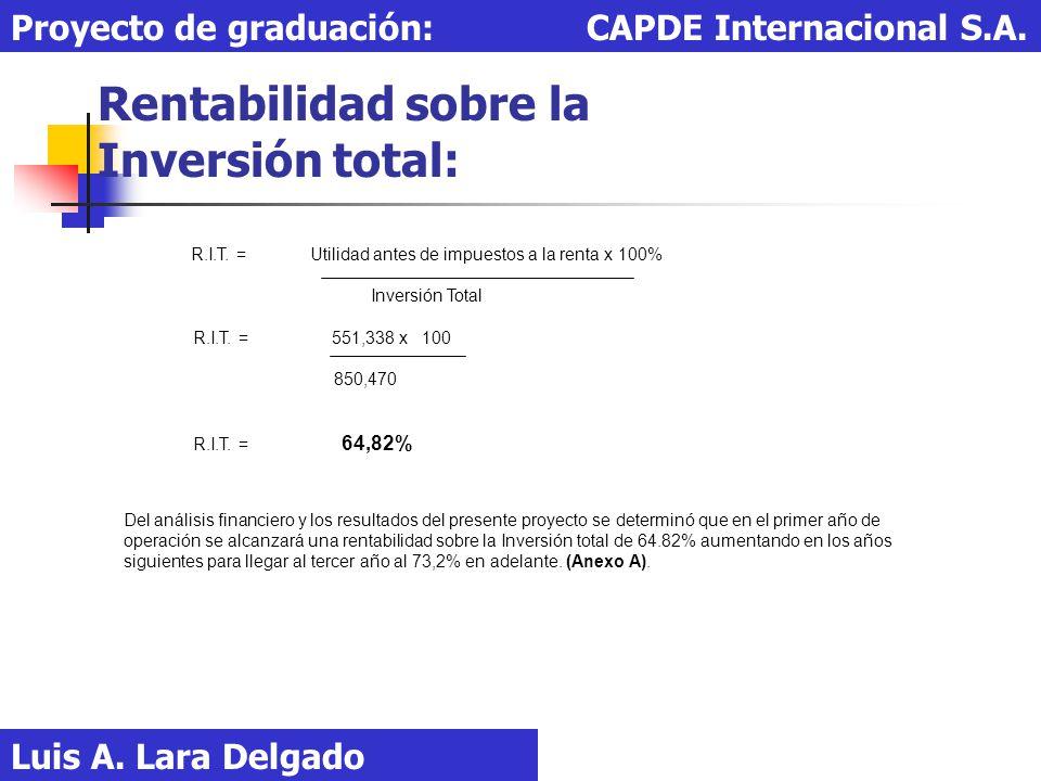 Rentabilidad sobre la Inversión total: Luis A. Lara Delgado Proyecto de graduación: CAPDE Internacional S.A. R.I.T. = Utilidad antes de impuestos a la