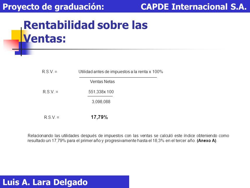 Rentabilidad sobre las Ventas: Luis A. Lara Delgado Proyecto de graduación: CAPDE Internacional S.A. R.S.V. = Utilidad antes de impuestos a la renta x