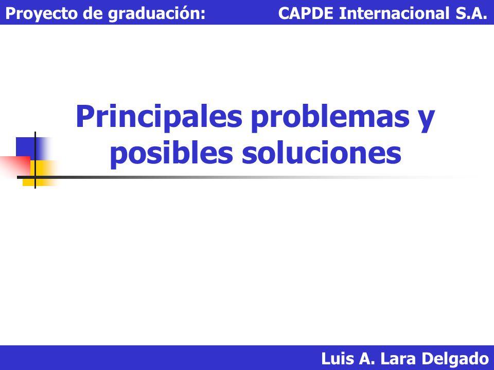 Conclusiones: Luis A.Lara Delgado Proyecto de graduación: CAPDE Internacional S.A.