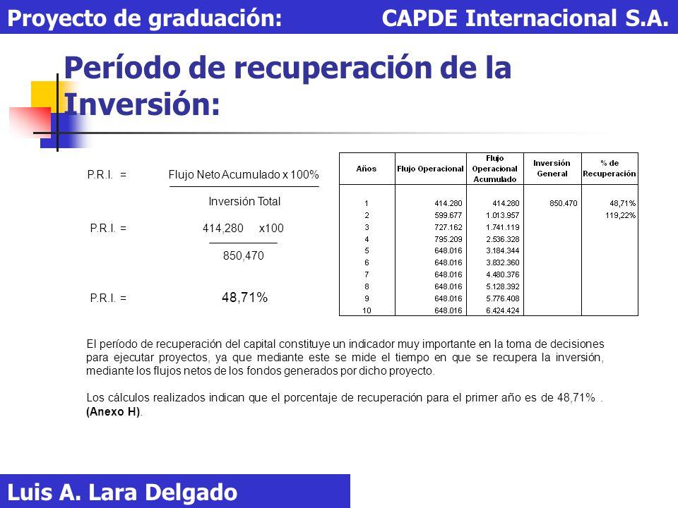 Período de recuperación de la Inversión: Luis A. Lara Delgado Proyecto de graduación: CAPDE Internacional S.A. P.R.I. = Flujo Neto Acumulado x 100% In