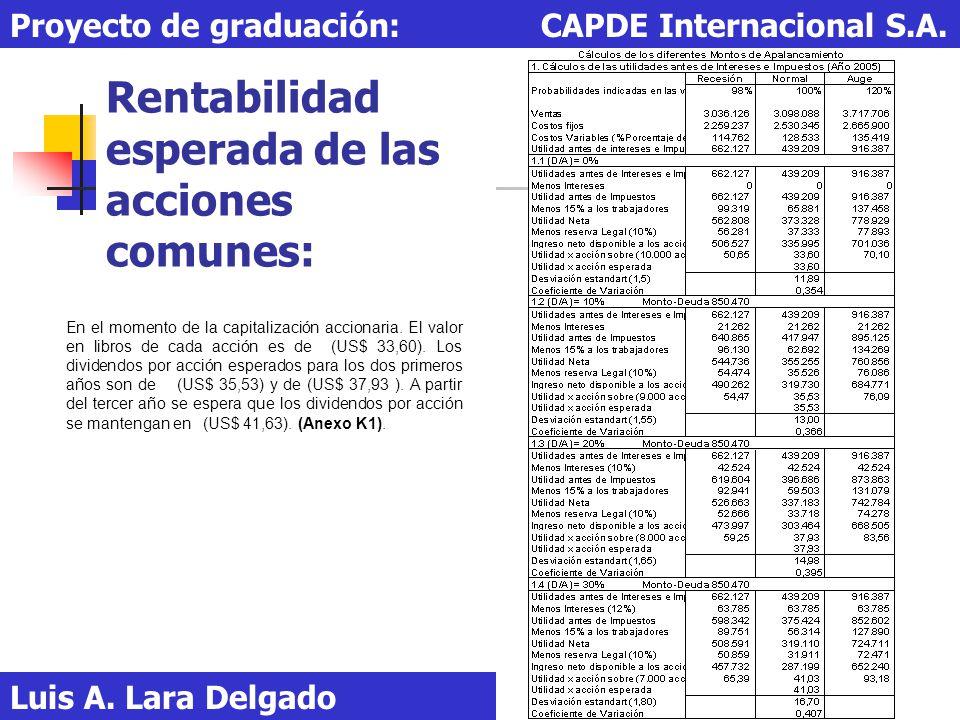 Rentabilidad esperada de las acciones comunes: Luis A. Lara Delgado Proyecto de graduación: CAPDE Internacional S.A. En el momento de la capitalizació