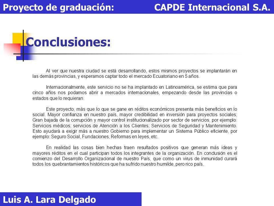 Conclusiones: Luis A. Lara Delgado Proyecto de graduación: CAPDE Internacional S.A. Al ver que nuestra ciudad se está desarrollando, estos mismos proy
