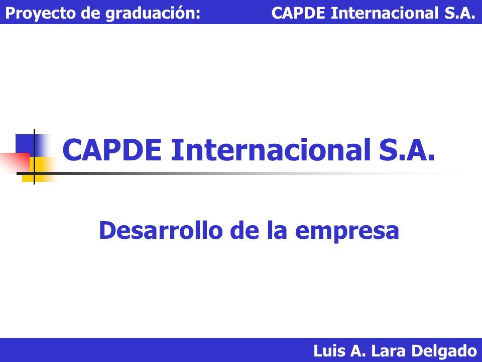 Proyecto de graduación: CAPDE Internacional S.A. CAPDE Internacional S.A. Desarrollo de la empresa
