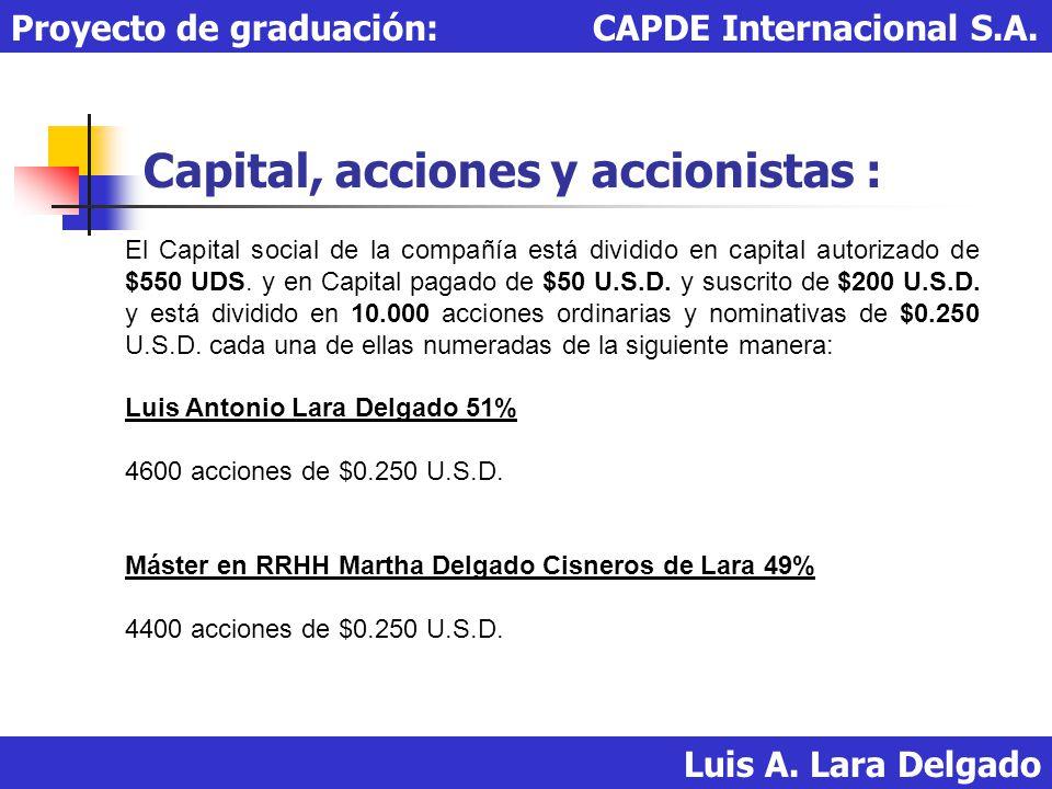 Capital, acciones y accionistas : Luis A. Lara Delgado Proyecto de graduación: CAPDE Internacional S.A. El Capital social de la compañía está dividido