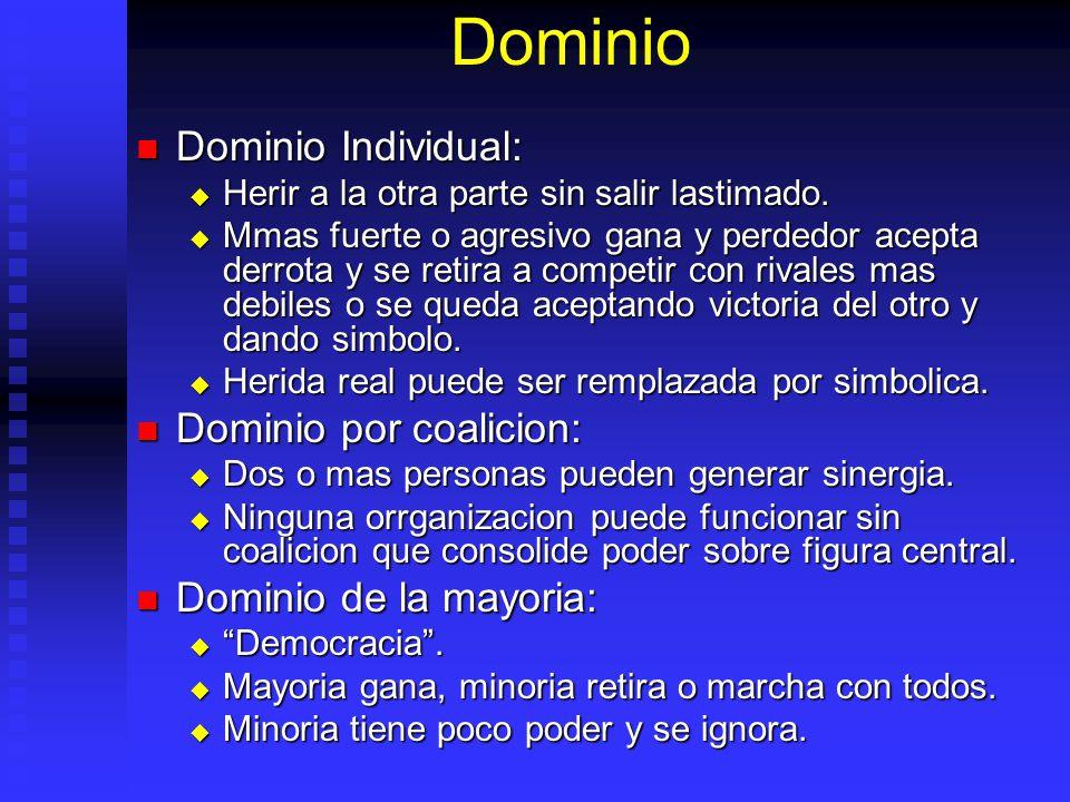 Dominio Dominio Individual: Dominio Individual: Herir a la otra parte sin salir lastimado.