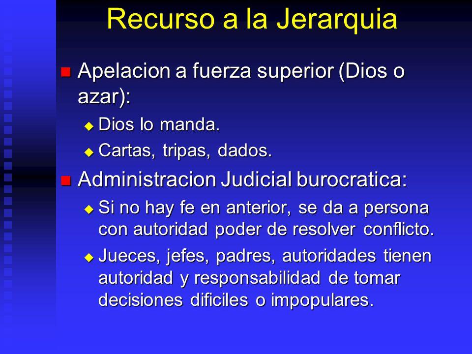 Recurso a la Jerarquia Apelacion a fuerza superior (Dios o azar): Apelacion a fuerza superior (Dios o azar): Dios lo manda.