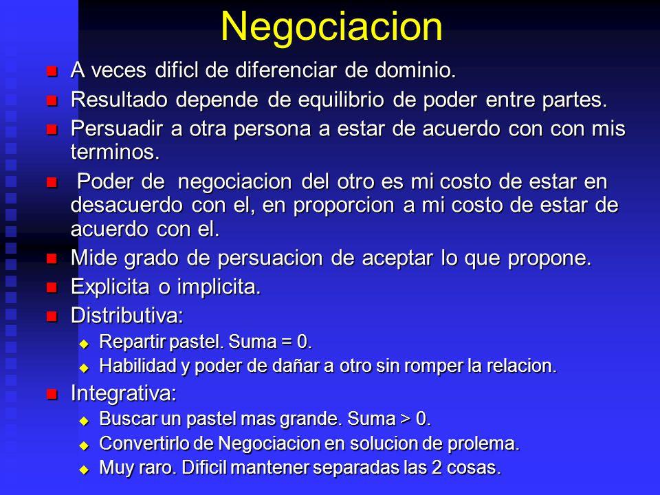 Negociacion A veces dificl de diferenciar de dominio. A veces dificl de diferenciar de dominio. Resultado depende de equilibrio de poder entre partes.